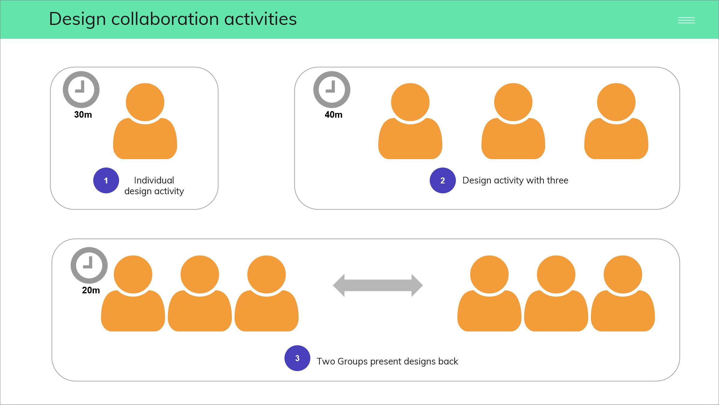 design collaboratin